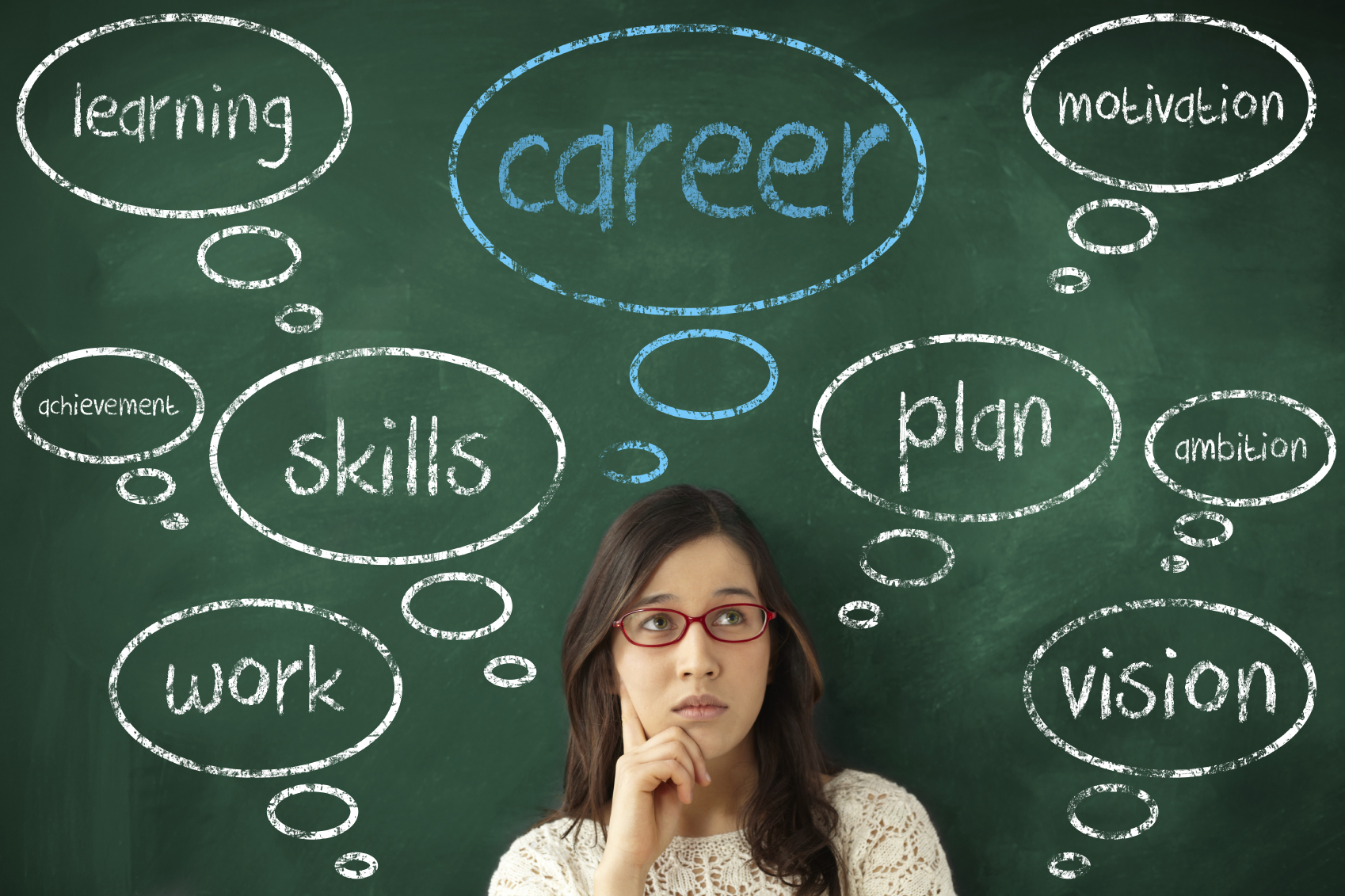 why is it important to learn english for your future career